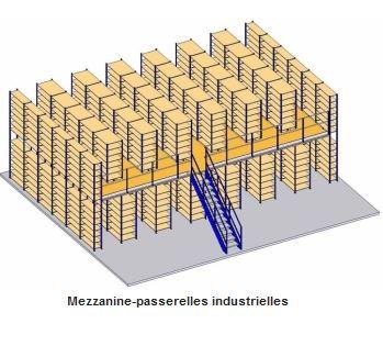 Plate-formes industrielles avec rayonnages intégrés