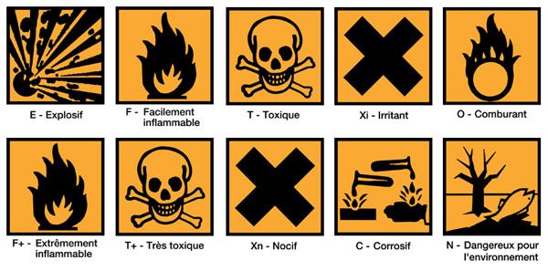 Comment stocker les produits chimiques dans vos entrepôts ?